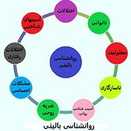 روانشناس بالینی و مشاوره ازدواج در مشهد